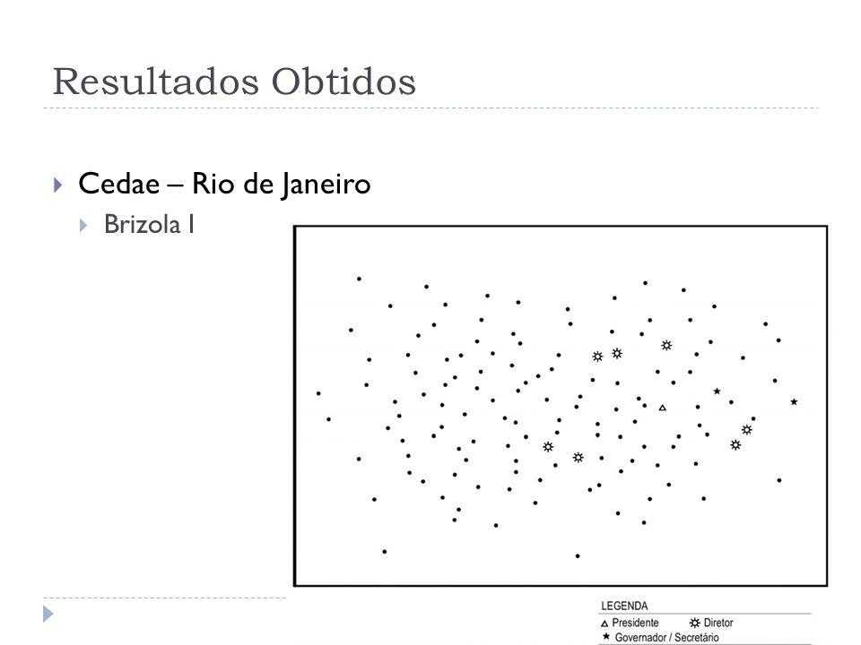 Resultados Obtidos Cedae – Rio de Janeiro Brizola I