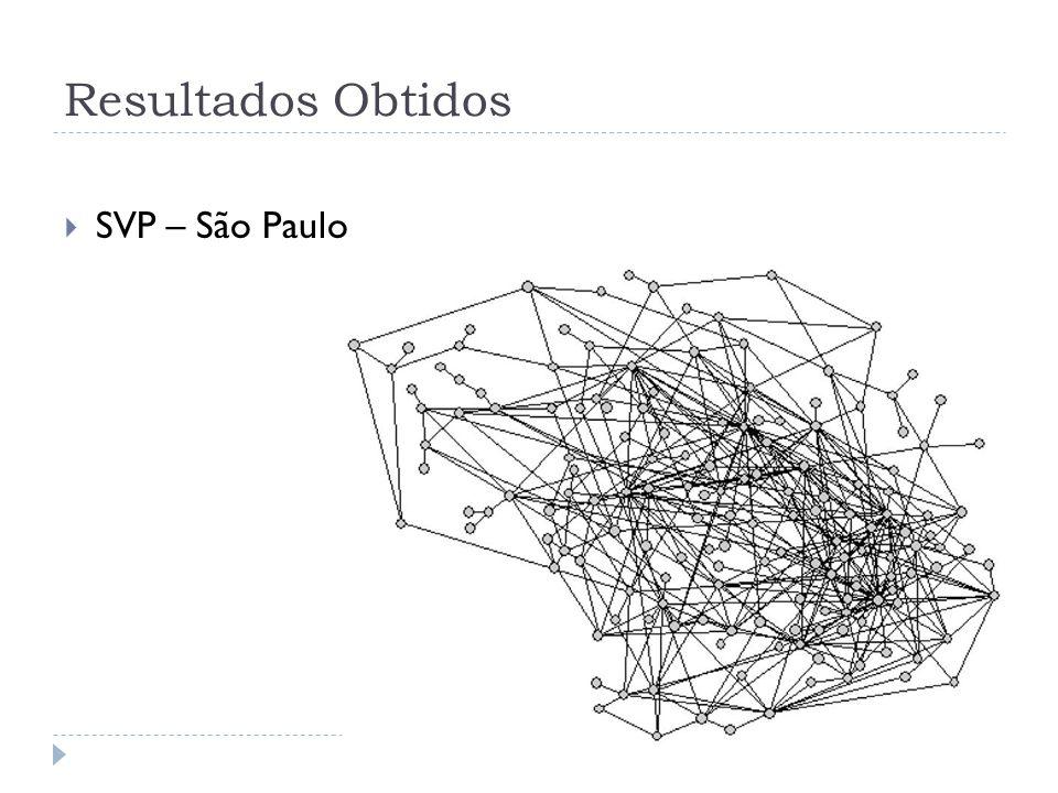 Resultados Obtidos SVP – São Paulo