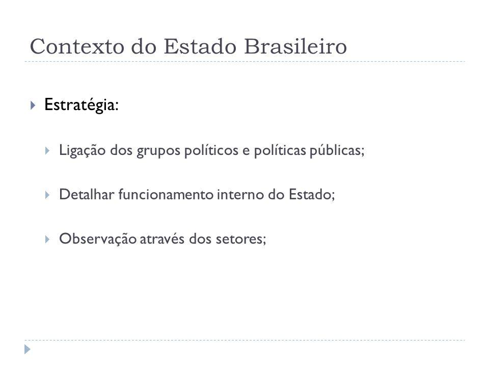 Contexto do Estado Brasileiro Estratégia: Ligação dos grupos políticos e políticas públicas; Detalhar funcionamento interno do Estado; Observação através dos setores;