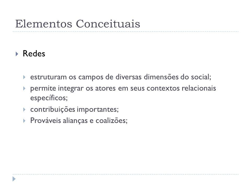 Elementos Conceituais Redes estruturam os campos de diversas dimensões do social; permite integrar os atores em seus contextos relacionais específicos; contribuições importantes; Prováveis alianças e coalizões;