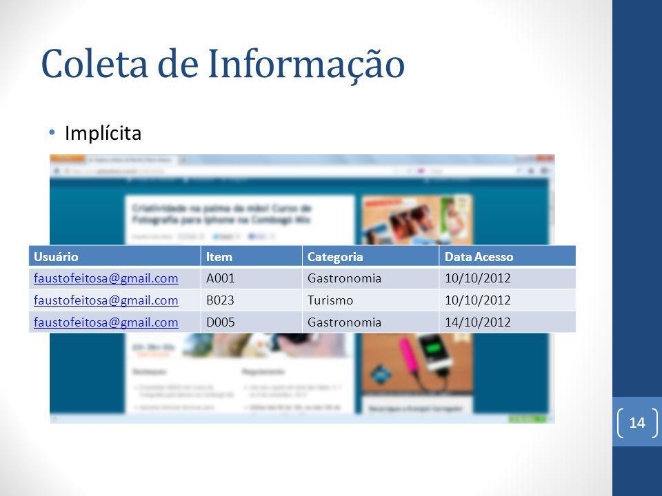 Coleta de Informação Implícita 14 UsuárioItemCategoriaData Acesso faustofeitosa@gmail.comA001Gastronomia10/10/2012 faustofeitosa@gmail.comB023Turismo10/10/2012 faustofeitosa@gmail.comD005Gastronomia14/10/2012