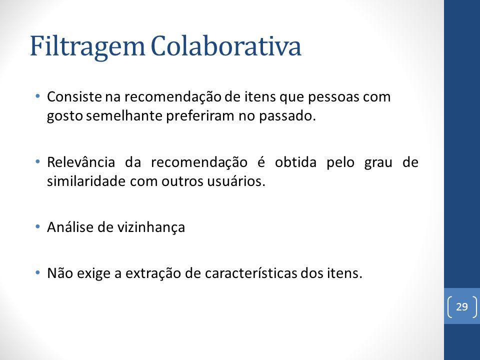 Filtragem Colaborativa Consiste na recomendação de itens que pessoas com gosto semelhante preferiram no passado.