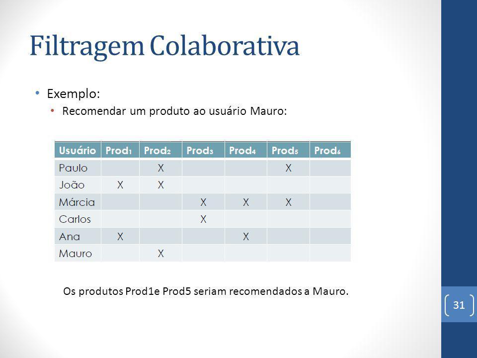 Filtragem Colaborativa Exemplo: Recomendar um produto ao usuário Mauro: 31 Os produtos Prod1e Prod5 seriam recomendados a Mauro.