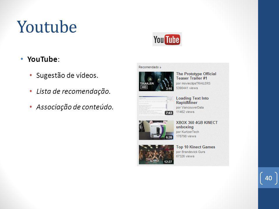 Youtube 40 YouTube: Sugestão de vídeos. Lista de recomendação. Associação de conteúdo.