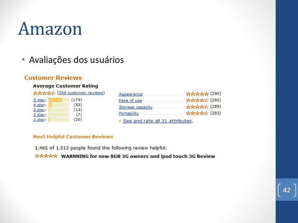 Amazon 42 Avaliações dos usuários