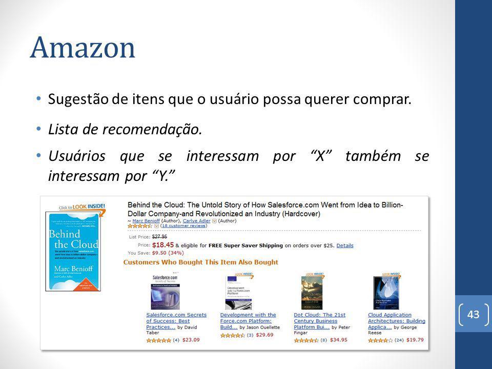 Amazon 43 Sugestão de itens que o usuário possa querer comprar.