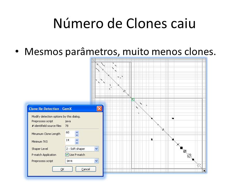 Número de Clones caiu Mesmos parâmetros, muito menos clones.