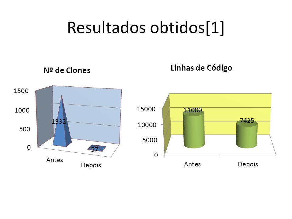 Resultados obtidos[1]