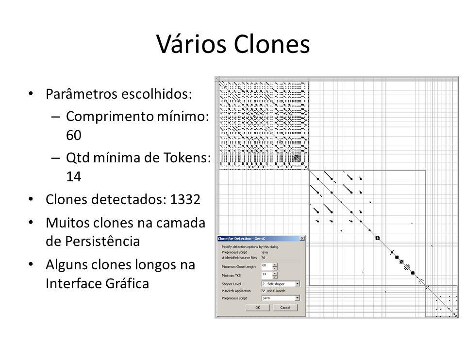 Vários Clones Parâmetros escolhidos: – Comprimento mínimo: 60 – Qtd mínima de Tokens: 14 Clones detectados: 1332 Muitos clones na camada de Persistênc