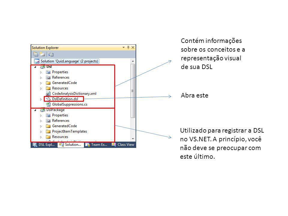 Contém informações sobre os conceitos e a representação visual de sua DSL Utilizado para registrar a DSL no VS.NET.
