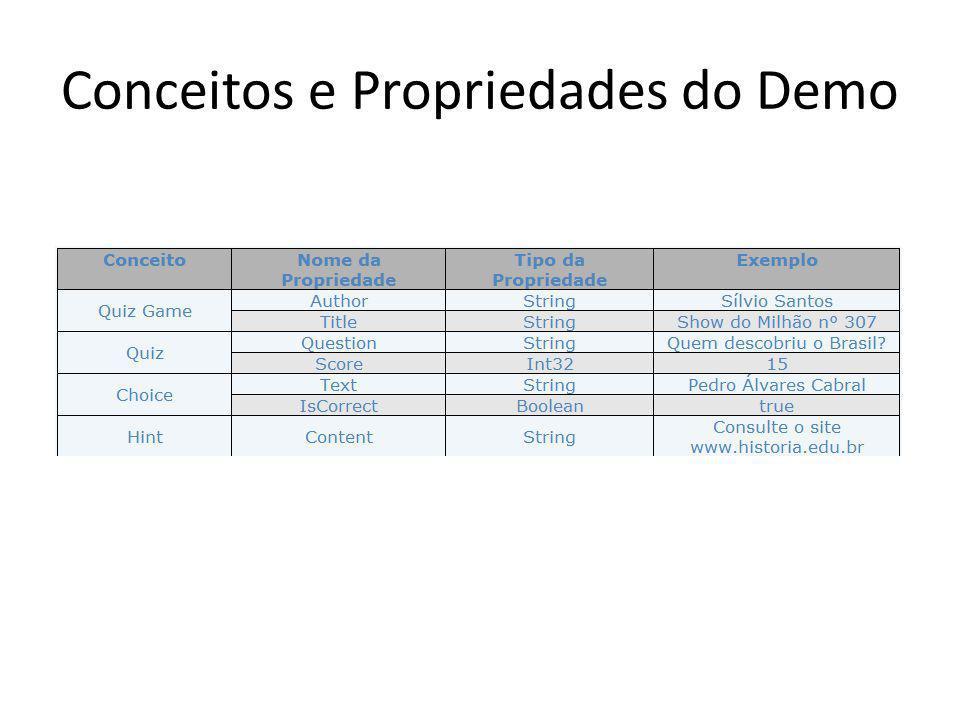 Conceitos e Propriedades do Demo
