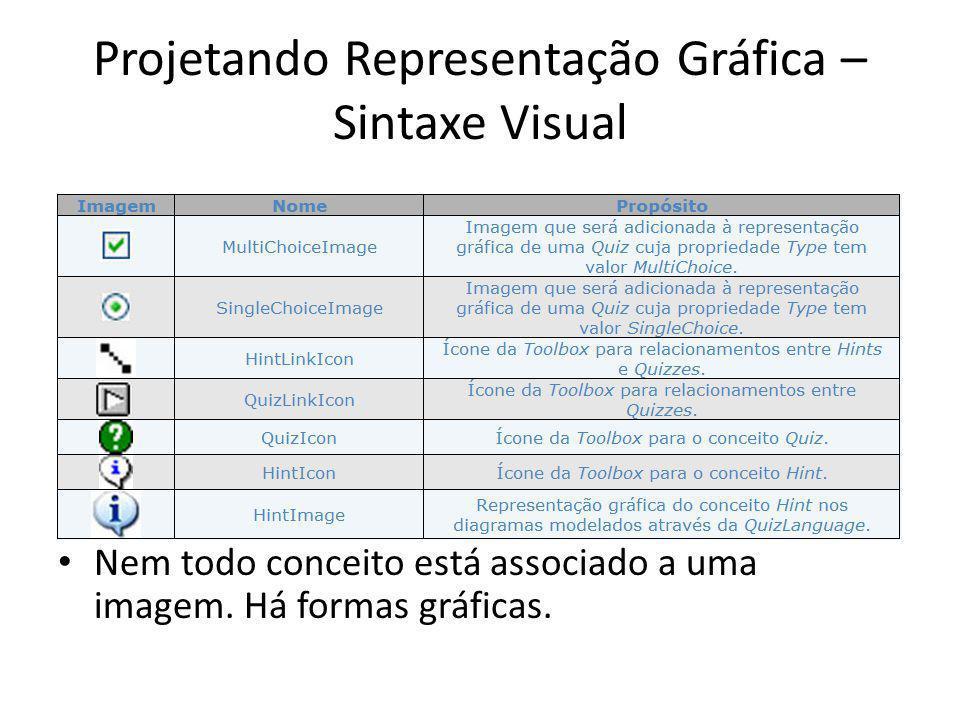 Projetando Representação Gráfica – Sintaxe Visual Nem todo conceito está associado a uma imagem.
