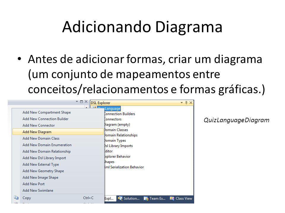 Adicionando Diagrama Antes de adicionar formas, criar um diagrama (um conjunto de mapeamentos entre conceitos/relacionamentos e formas gráficas.) QuizLanguageDiagram
