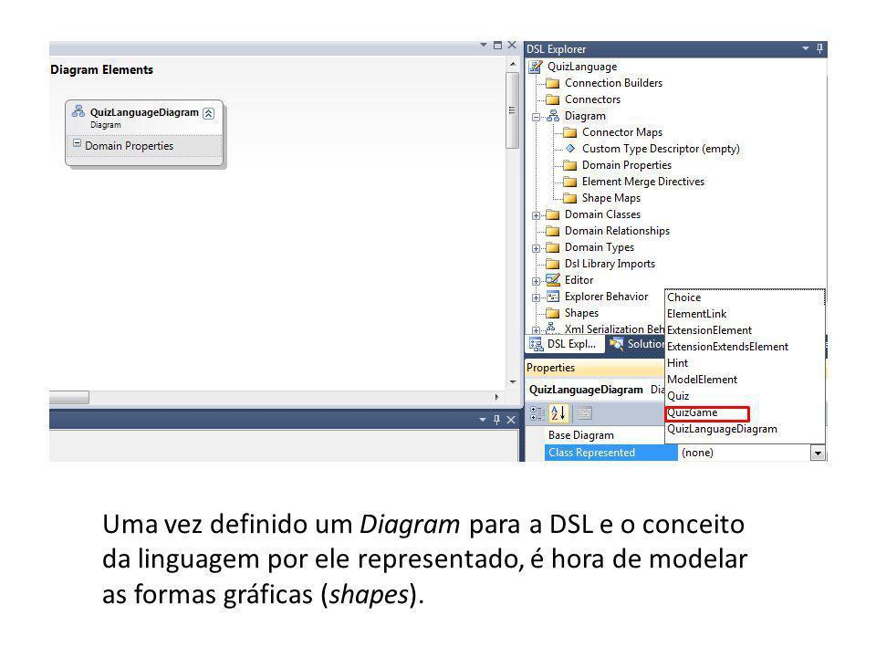 Uma vez definido um Diagram para a DSL e o conceito da linguagem por ele representado, é hora de modelar as formas gráficas (shapes).