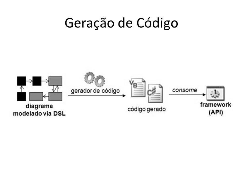 Geração de Código