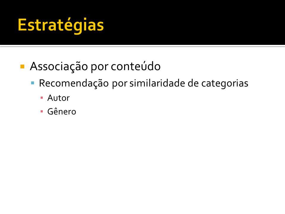 Associação por conteúdo Recomendação por similaridade de categorias Autor Gênero