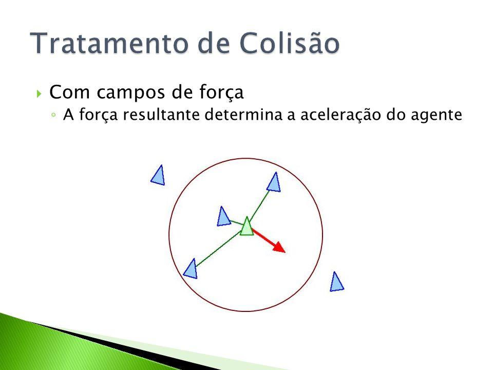 Com campos de força A força resultante determina a aceleração do agente