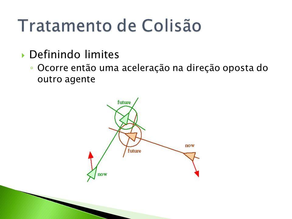 Definindo limites Ocorre então uma aceleração na direção oposta do outro agente