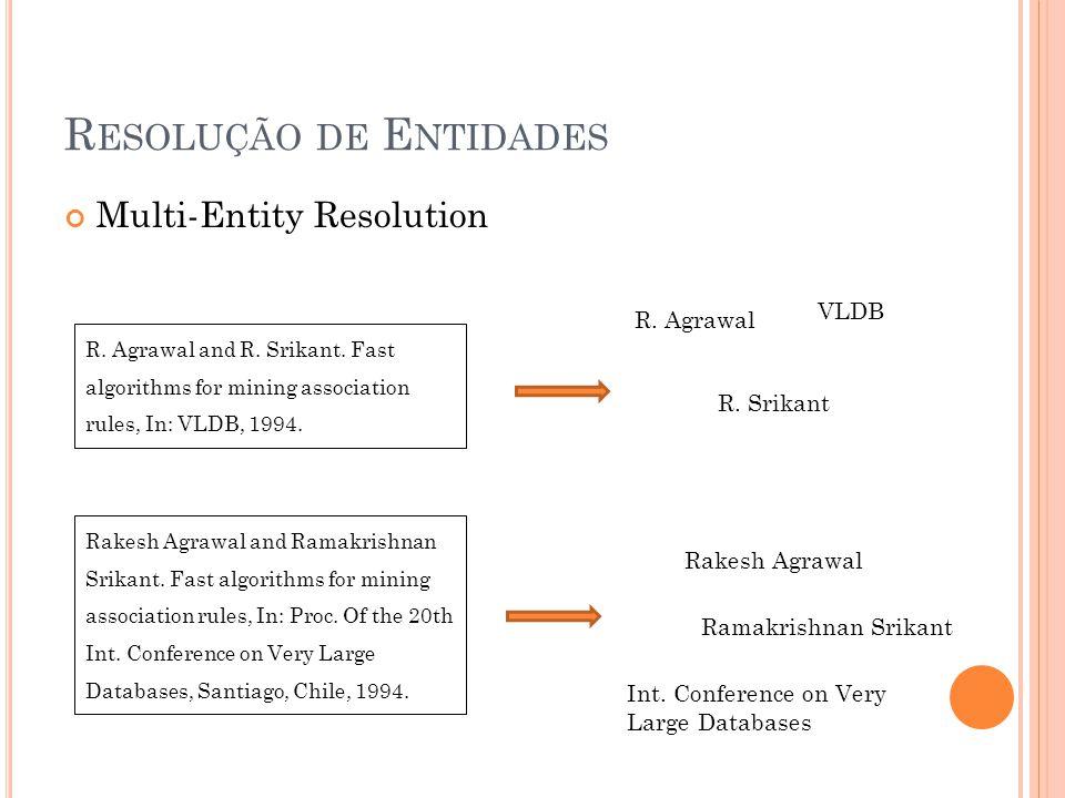 R ESOLUÇÃO DE E NTIDADES Multi-Entity Resolution R. Agrawal and R. Srikant. Fast algorithms for mining association rules, In: VLDB, 1994. Rakesh Agraw
