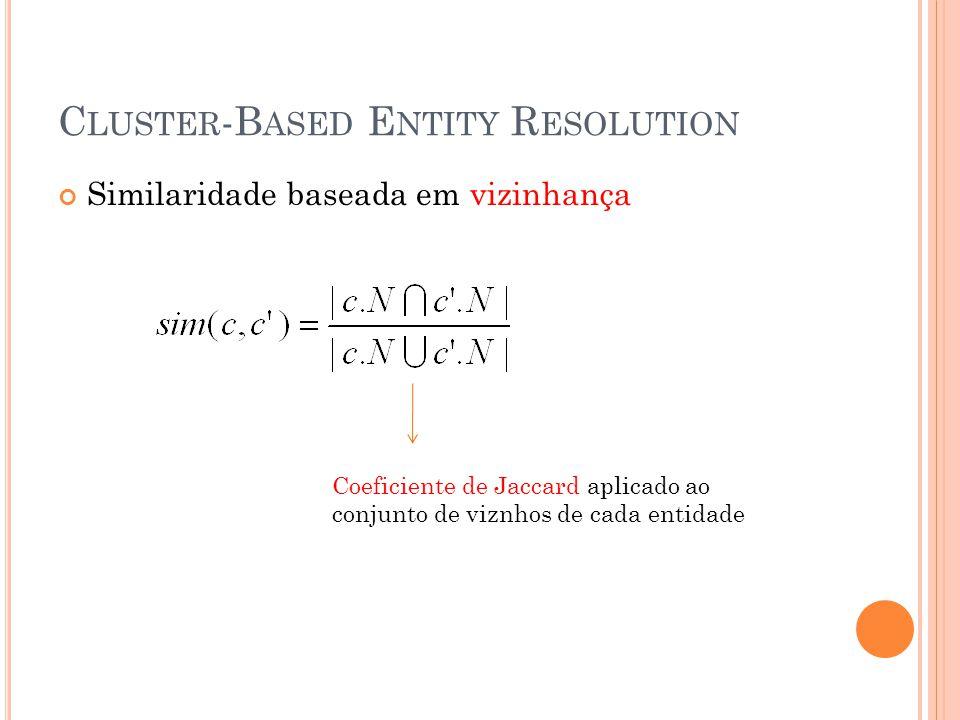 C LUSTER -B ASED E NTITY R ESOLUTION Similaridade baseada em vizinhança Coeficiente de Jaccard aplicado ao conjunto de viznhos de cada entidade