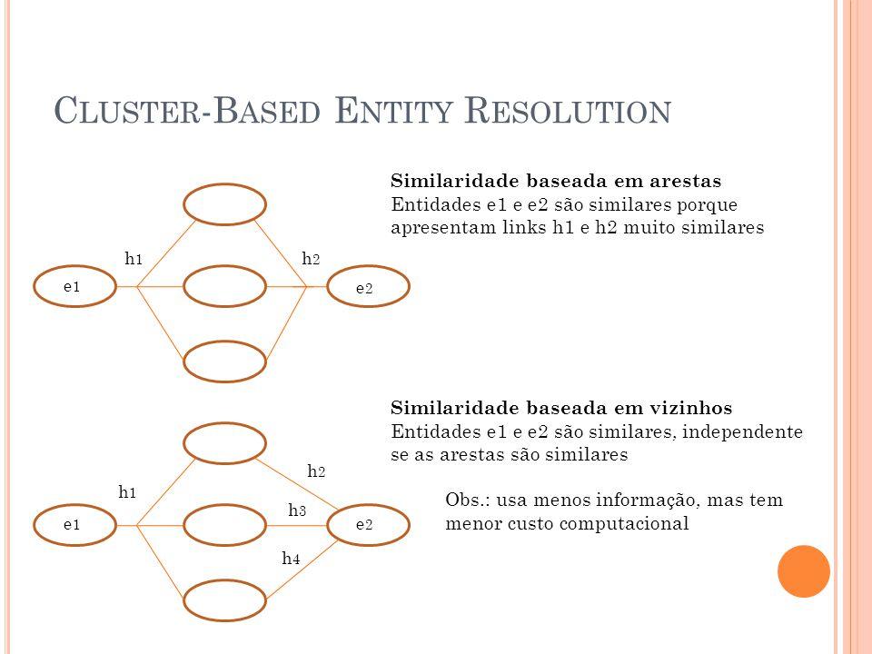 C LUSTER -B ASED E NTITY R ESOLUTION h1h1 h2h2 h1h1 h2h2 h3h3 h4h4 Similaridade baseada em arestas Entidades e1 e e2 são similares porque apresentam links h1 e h2 muito similares e1e1 e2e2 Similaridade baseada em vizinhos Entidades e1 e e2 são similares, independente se as arestas são similares e1e1 e2e2 Obs.: usa menos informação, mas tem menor custo computacional
