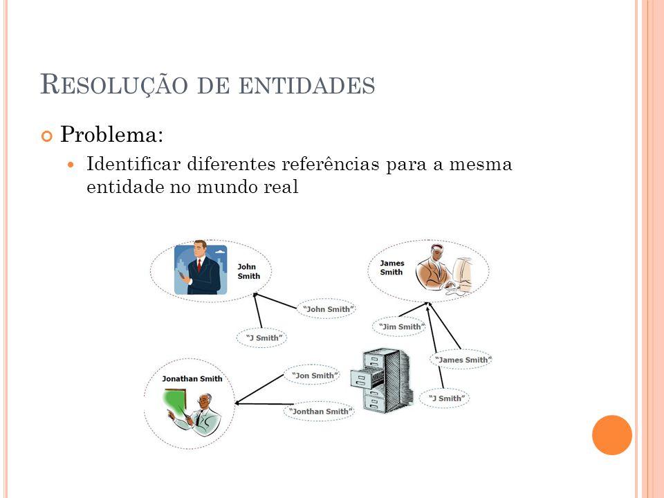 R ESOLUÇÃO DE ENTIDADES Problema: Identificar diferentes referências para a mesma entidade no mundo real