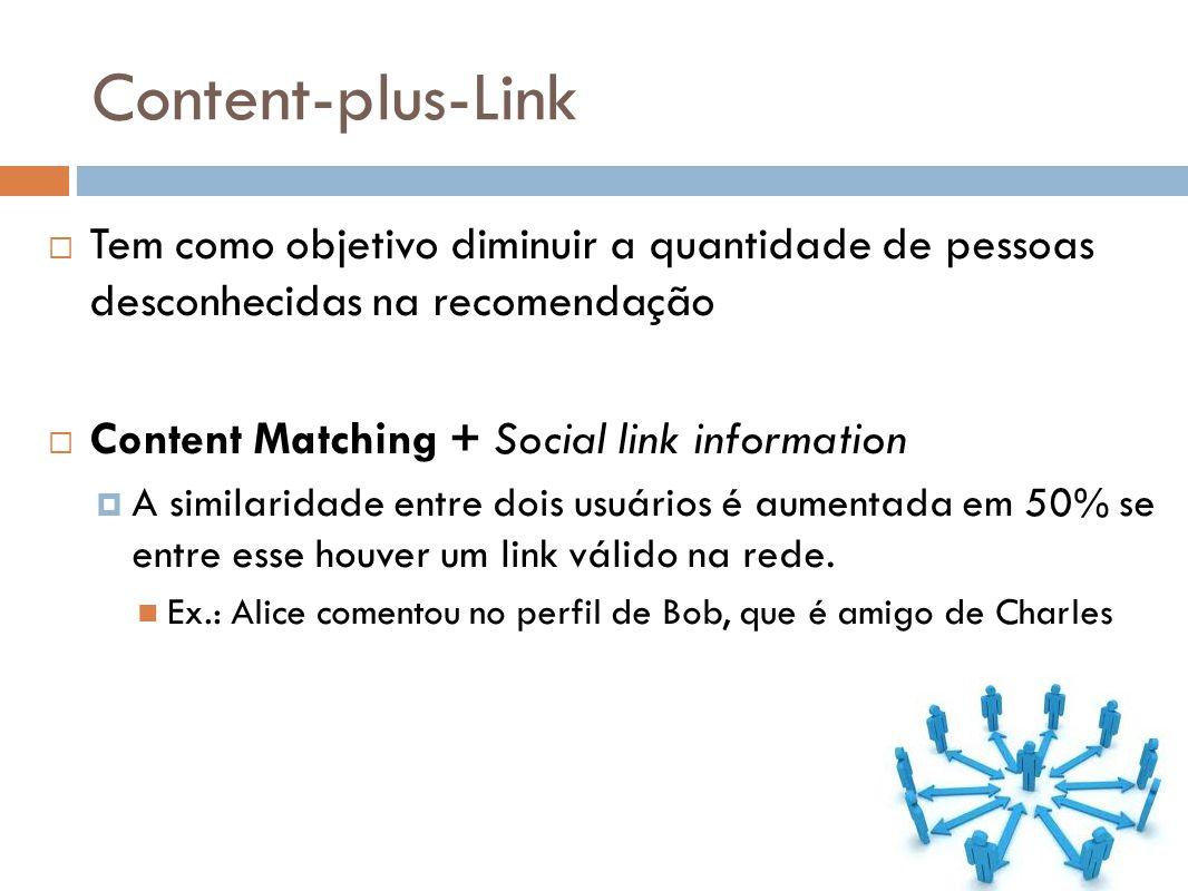 Content-plus-Link Tem como objetivo diminuir a quantidade de pessoas desconhecidas na recomendação Content Matching + Social link information A simila