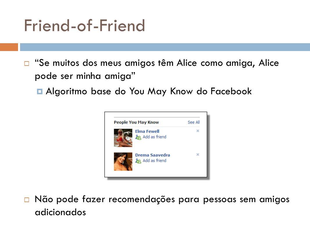 Friend-of-Friend Se muitos dos meus amigos têm Alice como amiga, Alice pode ser minha amiga Algoritmo base do You May Know do Facebook Não pode fazer