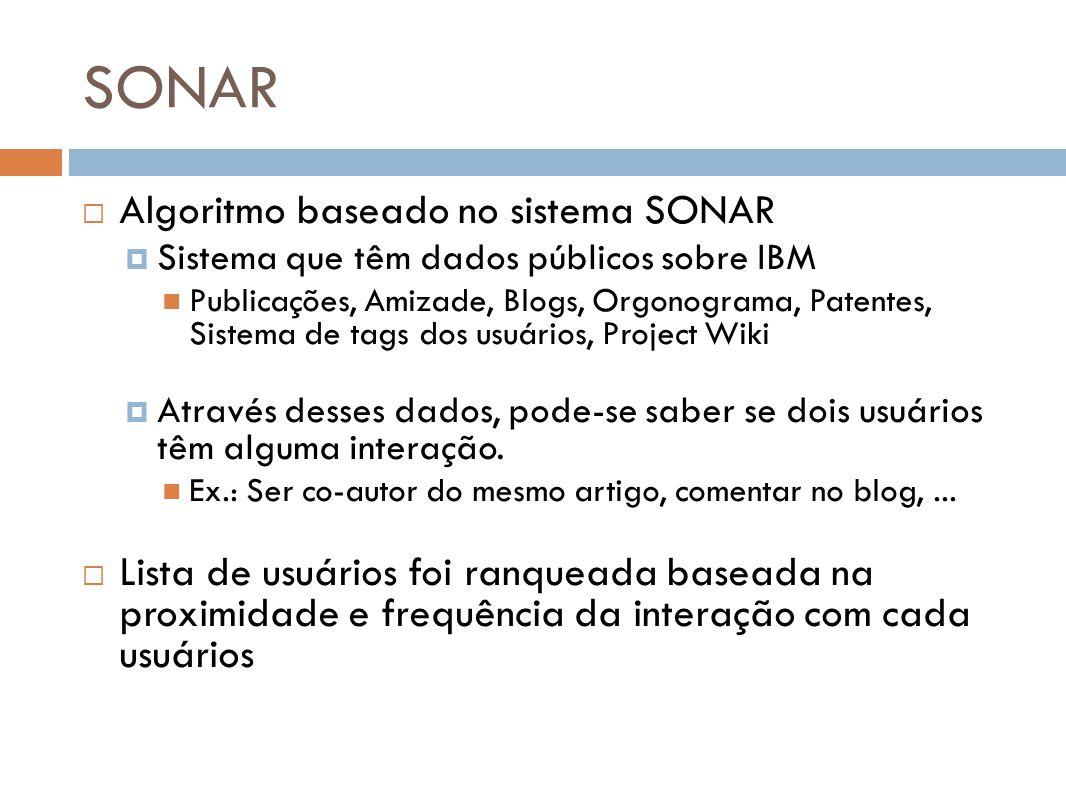 SONAR Algoritmo baseado no sistema SONAR Sistema que têm dados públicos sobre IBM Publicações, Amizade, Blogs, Orgonograma, Patentes, Sistema de tags