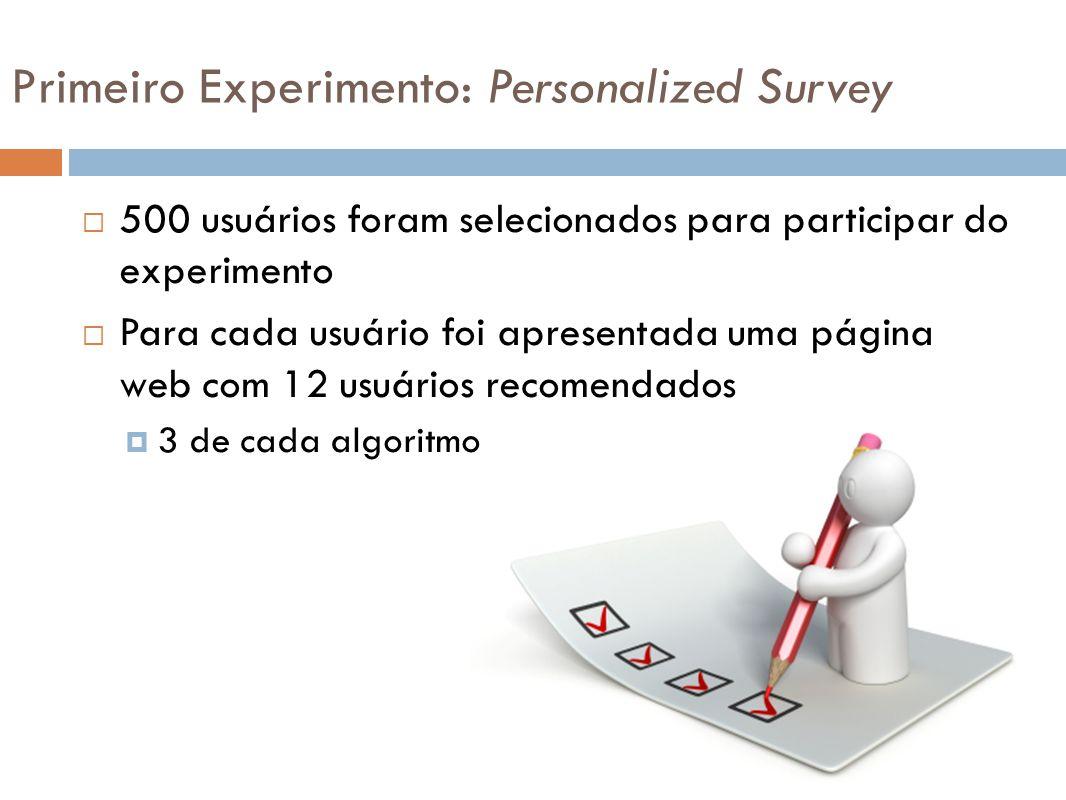 Primeiro Experimento: Personalized Survey 500 usuários foram selecionados para participar do experimento Para cada usuário foi apresentada uma página