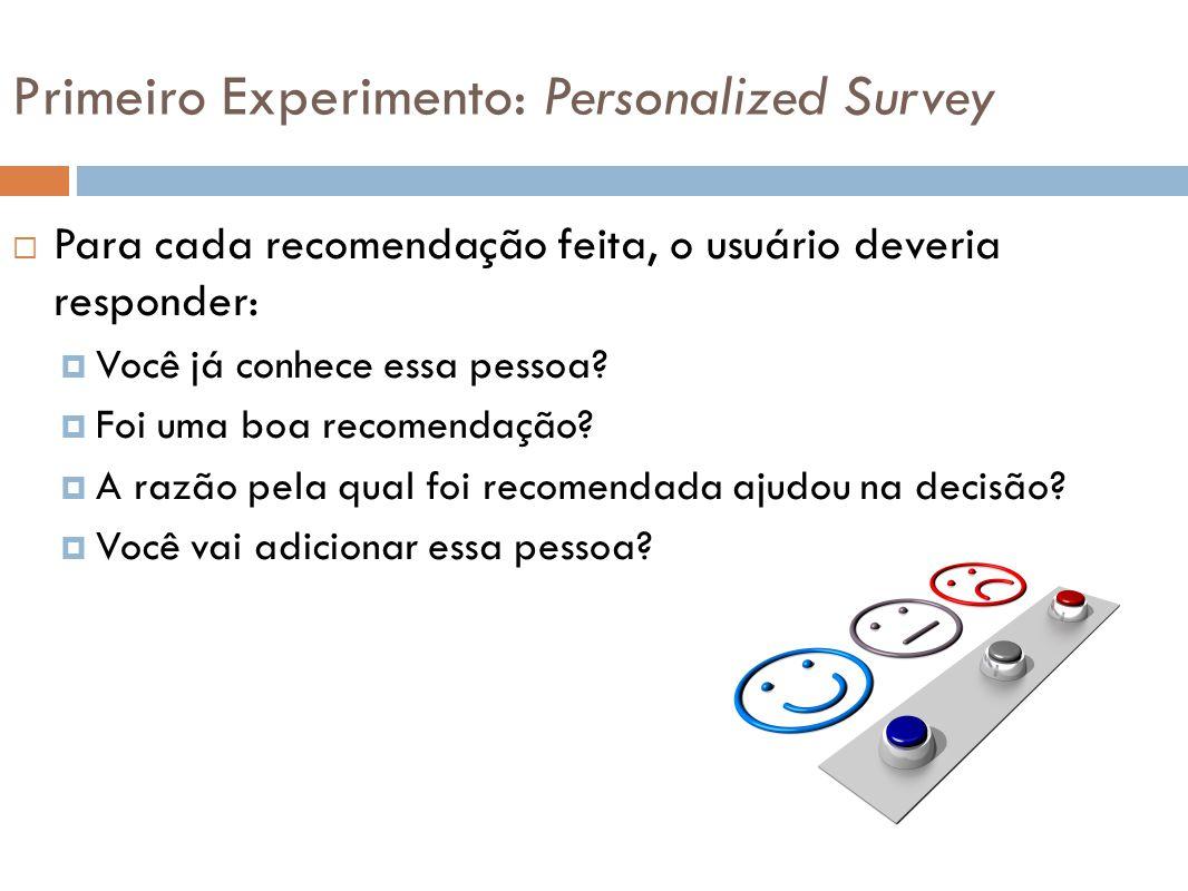 Para cada recomendação feita, o usuário deveria responder: Você já conhece essa pessoa? Foi uma boa recomendação? A razão pela qual foi recomendada aj