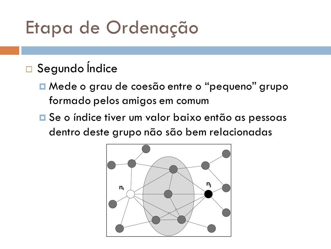 Etapa de Ordenação Segundo Índice Mede o grau de coesão entre o pequeno grupo formado pelos amigos em comum Se o índice tiver um valor baixo então as