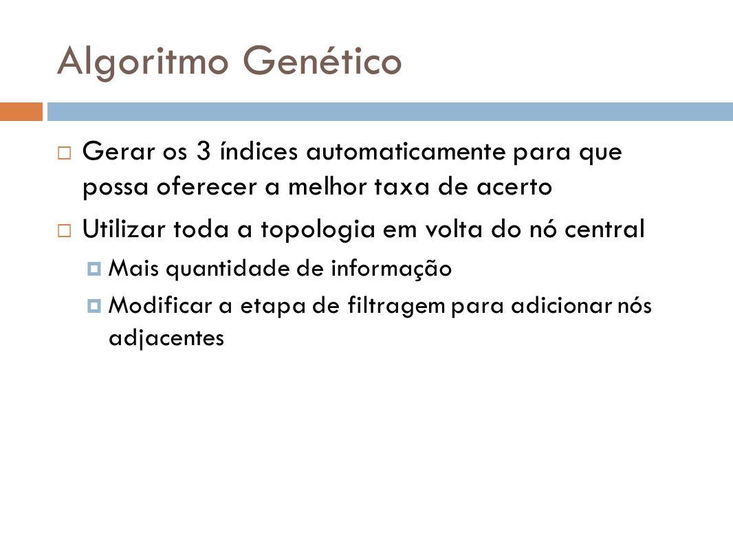 Algoritmo Genético Gerar os 3 índices automaticamente para que possa oferecer a melhor taxa de acerto Utilizar toda a topologia em volta do nó central