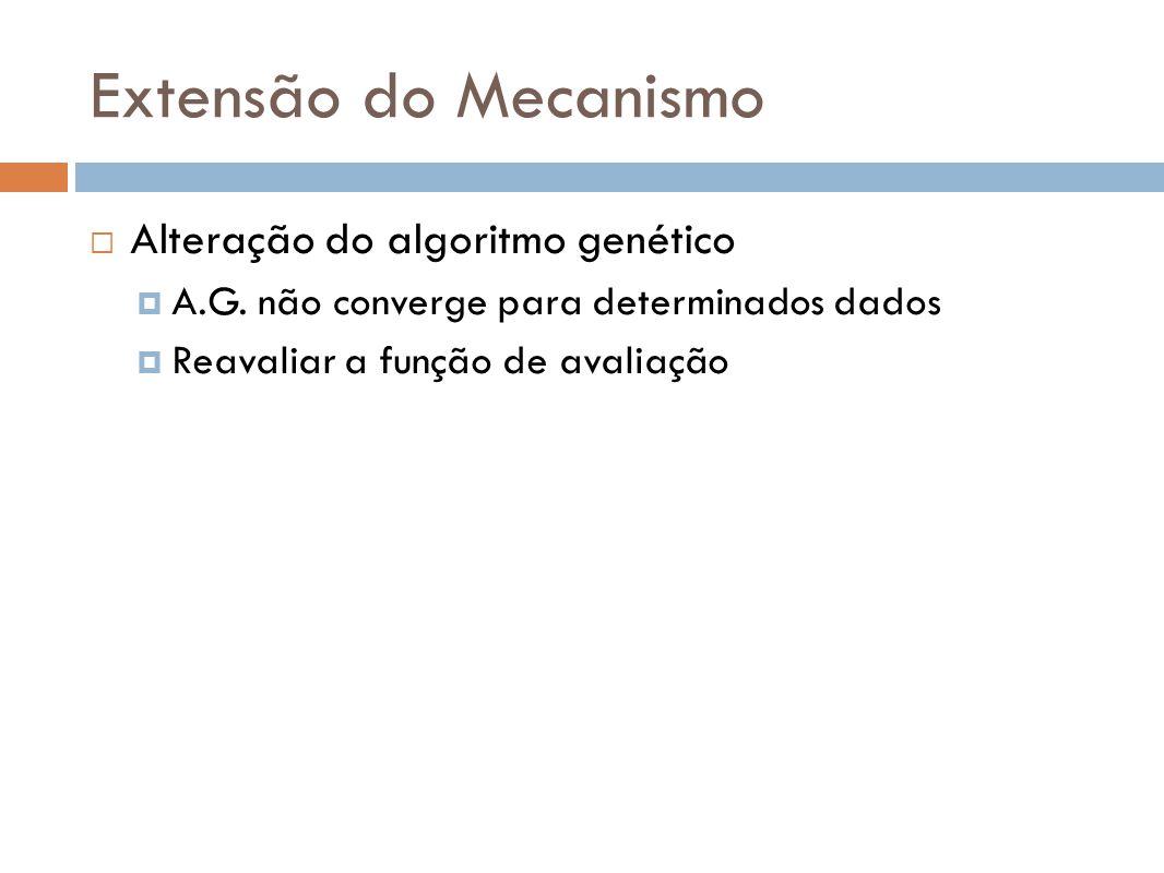 Extensão do Mecanismo Alteração do algoritmo genético A.G. não converge para determinados dados Reavaliar a função de avaliação