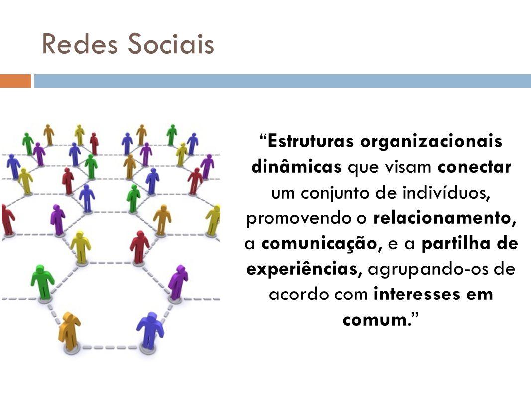 Redes Sociais Estruturas organizacionais dinâmicas que visam conectar um conjunto de indivíduos, promovendo o relacionamento, a comunicação, e a parti
