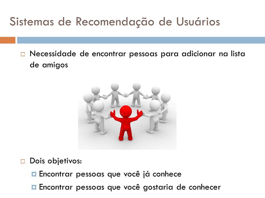 Sistemas de Recomendação de Usuários Necessidade de encontrar pessoas para adicionar na lista de amigos Dois objetivos: Encontrar pessoas que você já