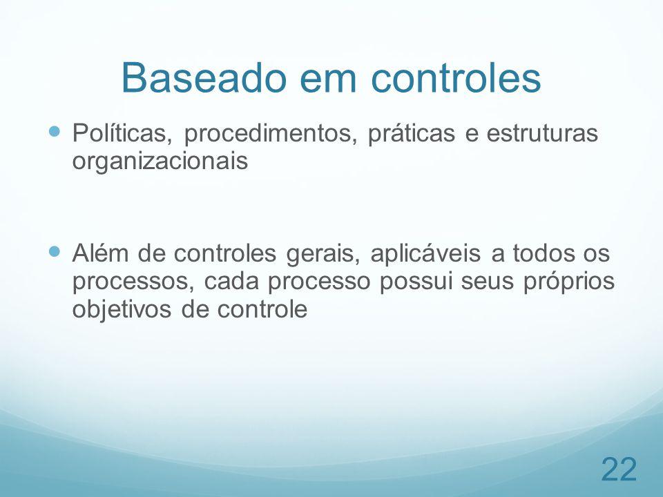 Baseado em controles Políticas, procedimentos, práticas e estruturas organizacionais Além de controles gerais, aplicáveis a todos os processos, cada p