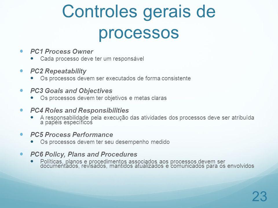 Controles gerais de processos PC1 Process Owner Cada processo deve ter um responsável PC2 Repeatability Os processos devem ser executados de forma con