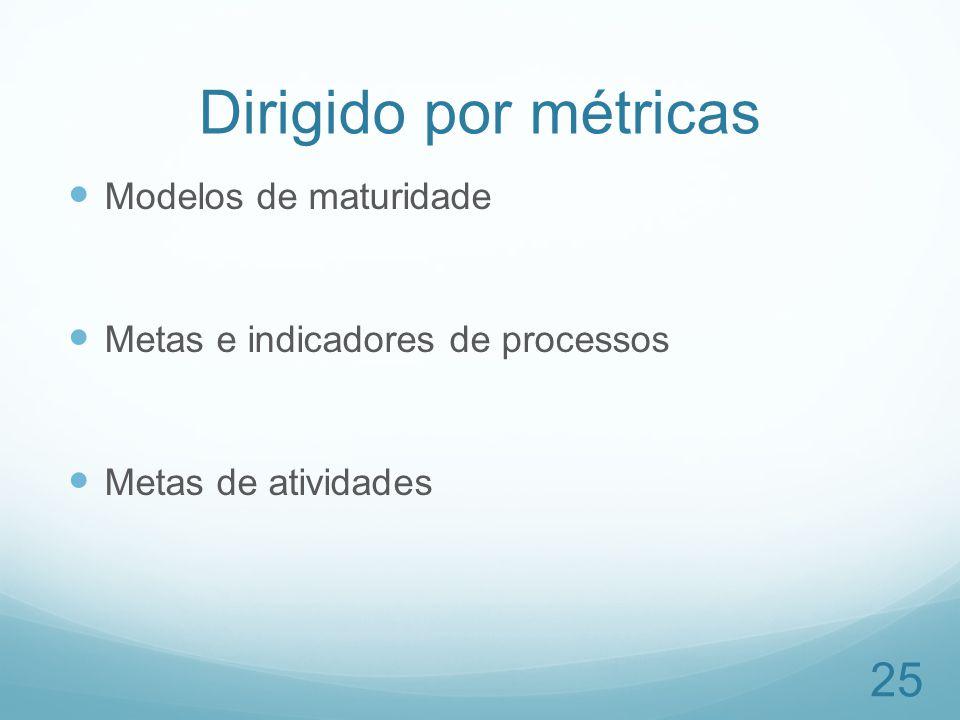 Dirigido por métricas Modelos de maturidade Metas e indicadores de processos Metas de atividades 25