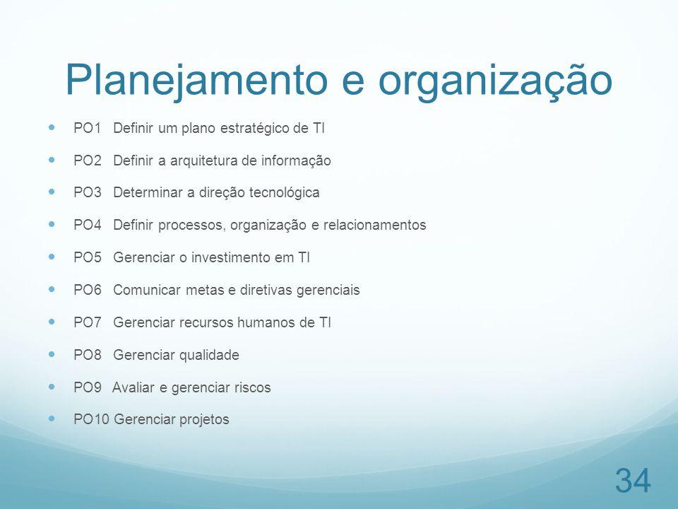 Planejamento e organização PO1 Definir um plano estratégico de TI PO2 Definir a arquitetura de informação PO3 Determinar a direção tecnológica PO4 Def
