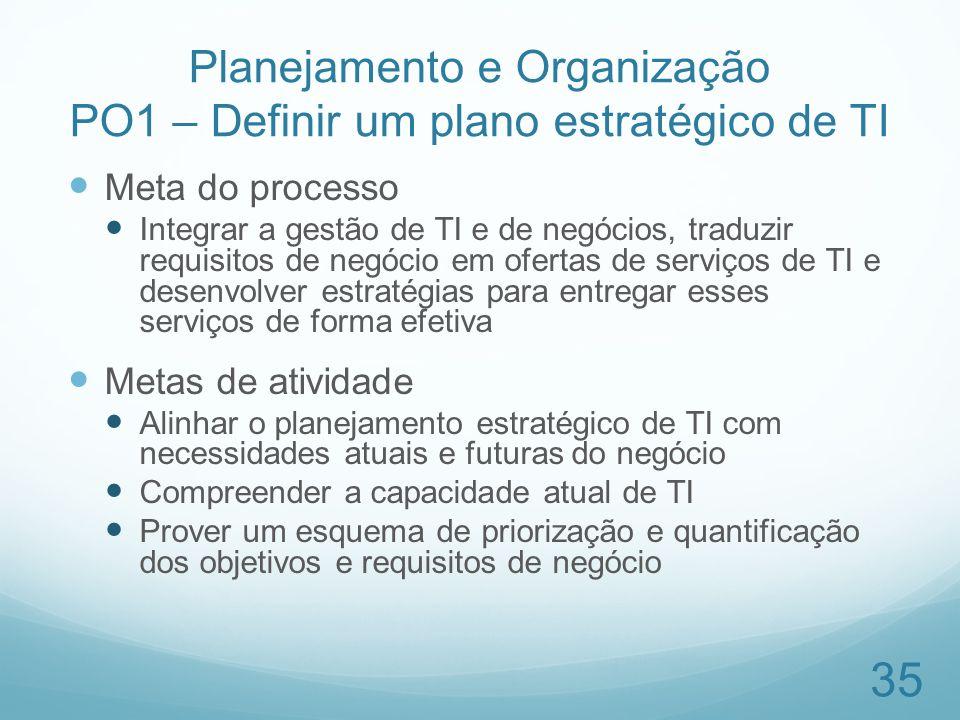 Planejamento e Organização PO1 – Definir um plano estratégico de TI Meta do processo Integrar a gestão de TI e de negócios, traduzir requisitos de neg