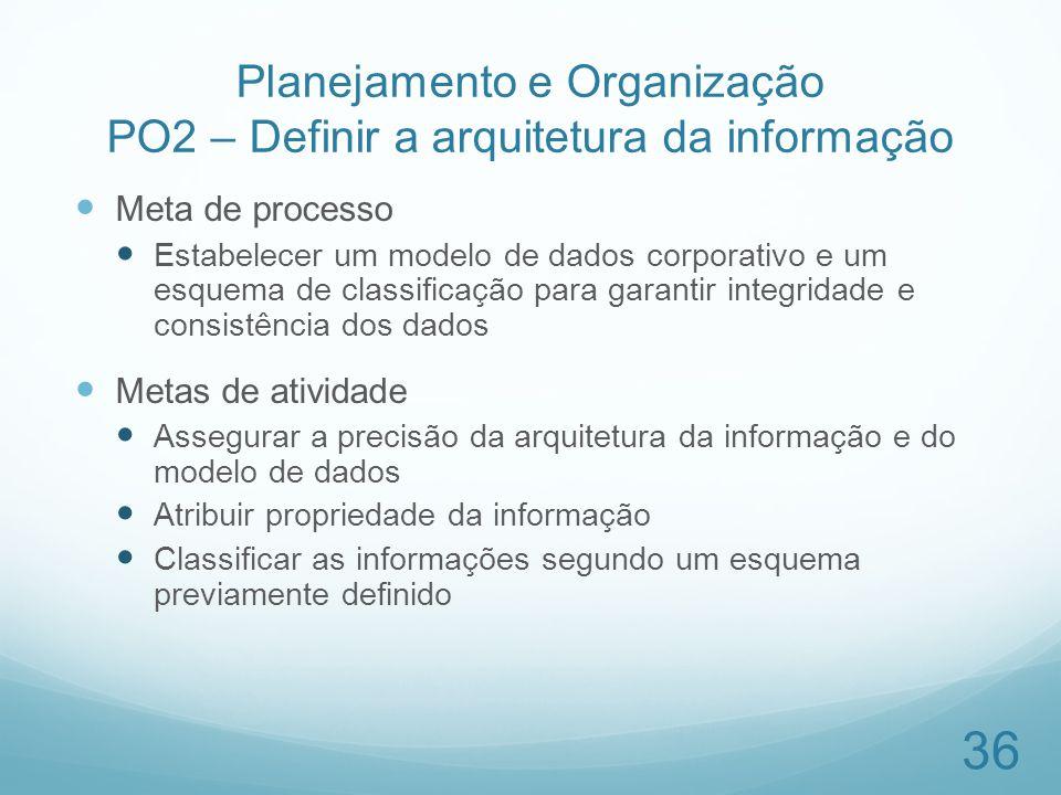 Planejamento e Organização PO2 – Definir a arquitetura da informação Meta de processo Estabelecer um modelo de dados corporativo e um esquema de class