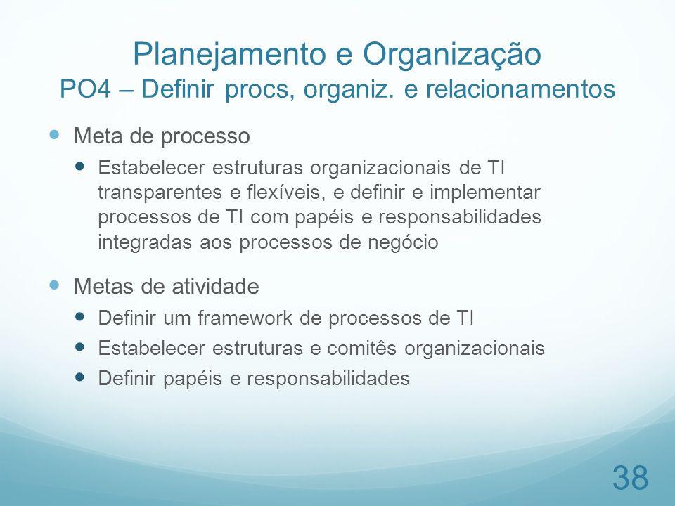 Planejamento e Organização PO4 – Definir procs, organiz. e relacionamentos Meta de processo Estabelecer estruturas organizacionais de TI transparentes