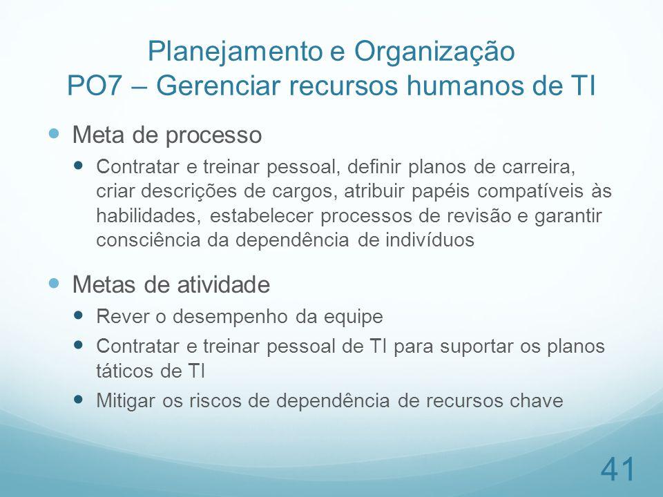 Planejamento e Organização PO7 – Gerenciar recursos humanos de TI Meta de processo Contratar e treinar pessoal, definir planos de carreira, criar desc
