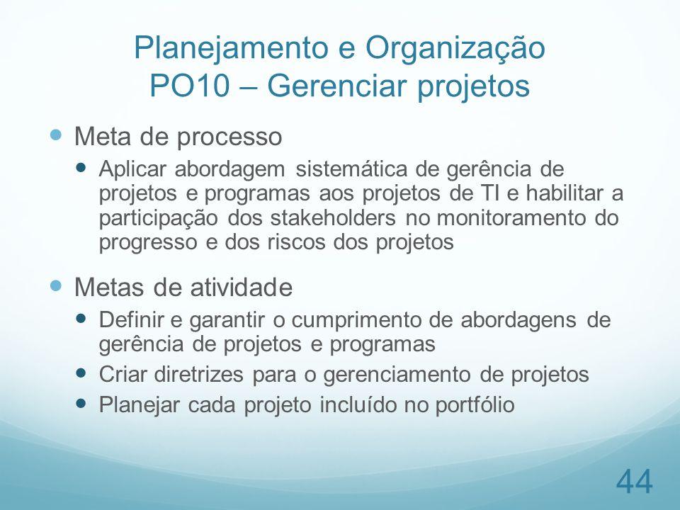 Planejamento e Organização PO10 – Gerenciar projetos Meta de processo Aplicar abordagem sistemática de gerência de projetos e programas aos projetos d