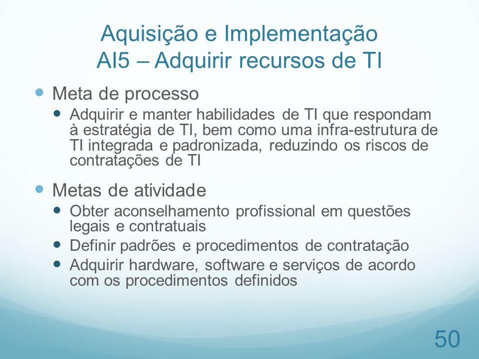 Aquisição e Implementação AI5 – Adquirir recursos de TI Meta de processo Adquirir e manter habilidades de TI que respondam à estratégia de TI, bem com