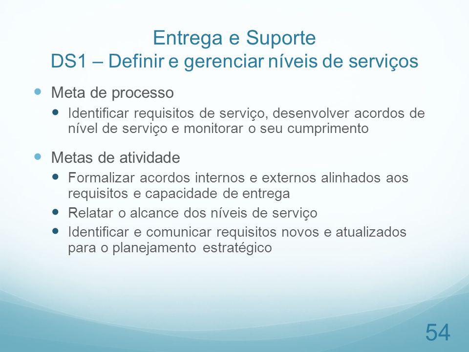 Entrega e Suporte DS1 – Definir e gerenciar níveis de serviços Meta de processo Identificar requisitos de serviço, desenvolver acordos de nível de ser