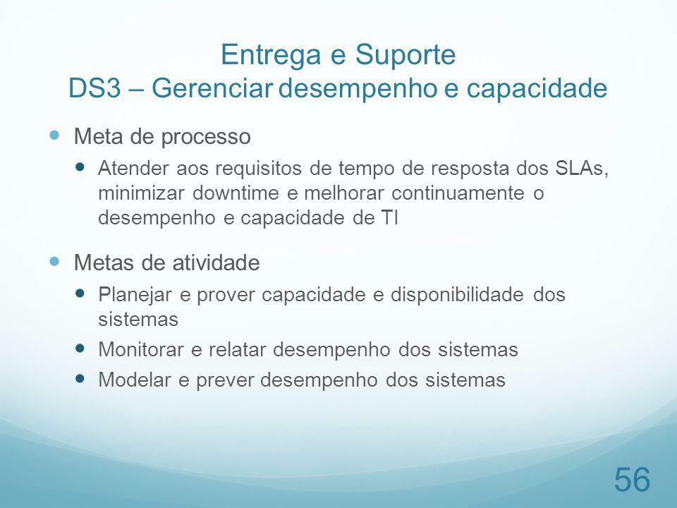 Entrega e Suporte DS3 – Gerenciar desempenho e capacidade Meta de processo Atender aos requisitos de tempo de resposta dos SLAs, minimizar downtime e