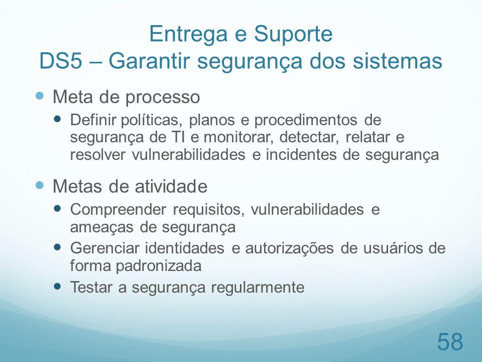 Entrega e Suporte DS5 – Garantir segurança dos sistemas Meta de processo Definir políticas, planos e procedimentos de segurança de TI e monitorar, det