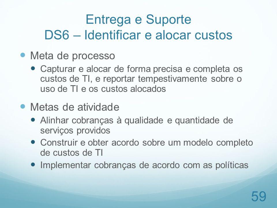 Entrega e Suporte DS6 – Identificar e alocar custos Meta de processo Capturar e alocar de forma precisa e completa os custos de TI, e reportar tempest